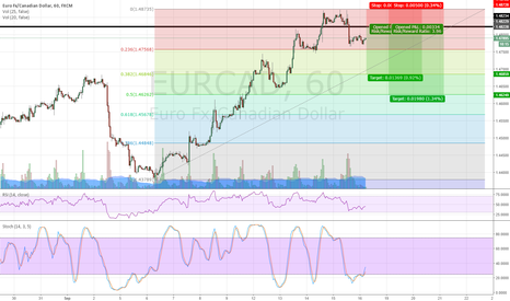 EURCAD: EUR/CAD 2to1 and 3to1 return.