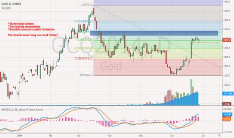 GCQ2014: Gold,D,Comex. GXQ2014