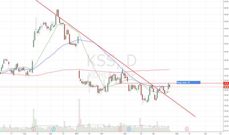 KSS: Broke Downtrend. Long over 41