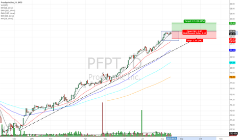 PFPT: PFPT shows a Breather