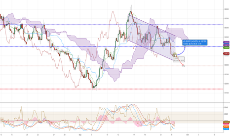 AUDUSD: Some bullish move expected