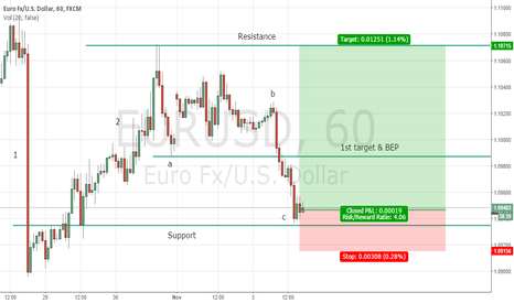 EURUSD: EURUSD: Play for the up side