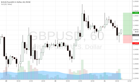 GBPUSD: long pound in line with the trend
