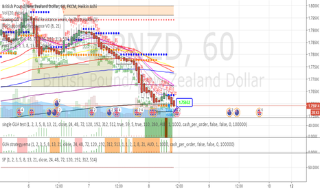 GBPNZD: order 50