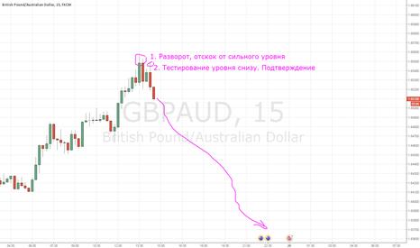 GBPAUD: GBPAUD развернулся, медвежий паттерн