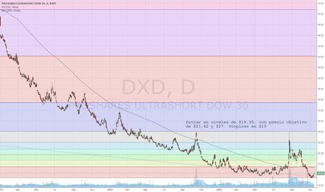 DXD: $DXD