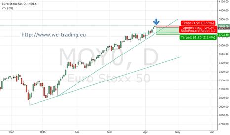MOY0: Short on EU-Stoxx50