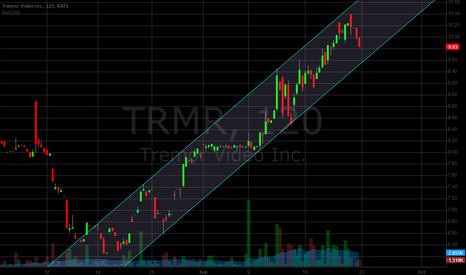 TRMR: TRMR in the uptrend channel