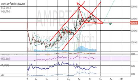 AMPBTC: AMP BTC strong bull flag