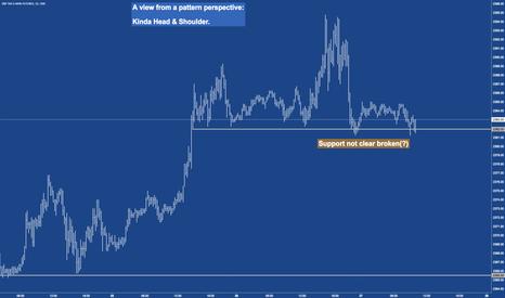 ESM2017: ES 15 Minute - Pattern view versus Fork Trading view