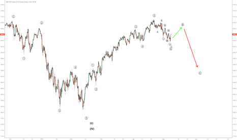 SPX500: Sell in May and come back later.