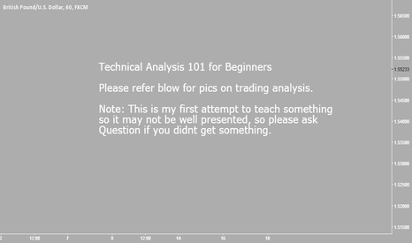 GBPUSD: Technical Analysis for Beginners