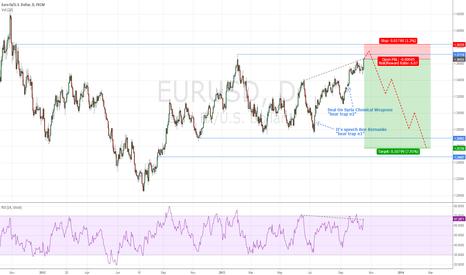 EURUSD: Short eur/usd to 1,247 - 1,265. Stop-loss 1,383.