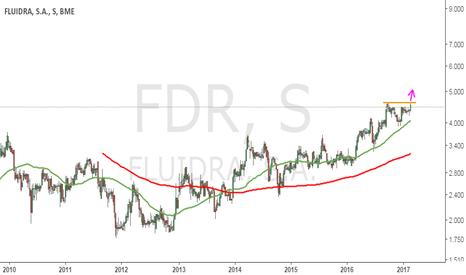FDR: Fluidra : Inversión en Agua