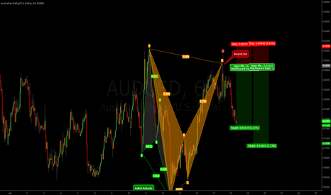 AUDUSD: Harmonic Bearish Bat @ TP1