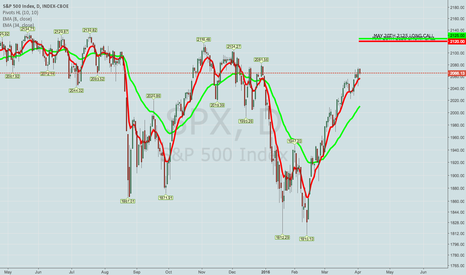 SPX: SOLD SPX MAY 20TH 2120/2125 SHORT CALL VERTICAL