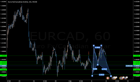 EURCAD: short and butharmonic