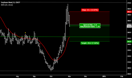 ZMZ2014: SOYBEAN MEAL (ZMZ2014) back to median line