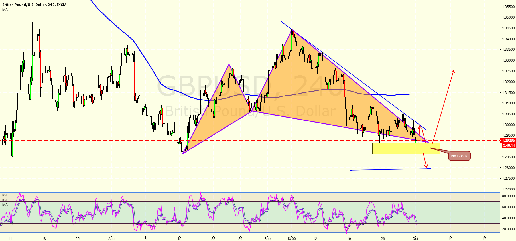 GBPUSD,Cypher or ?