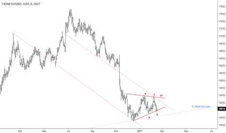 ZB1!: $ZB_F T bond in symmetrical triangle