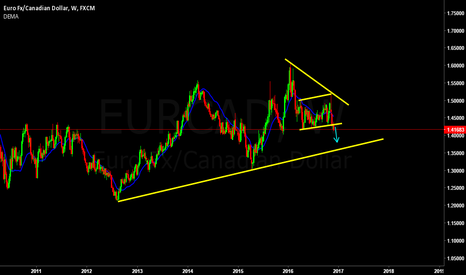 EURCAD: EURCAD WEEKLY CHART FOR SELL