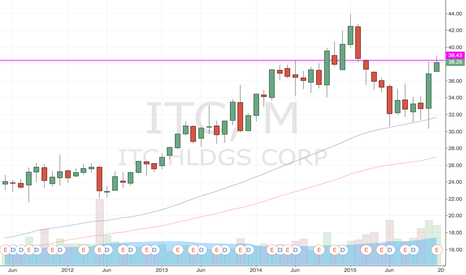 ITC: Could go
