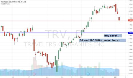 TRV: $TRV Buy Level