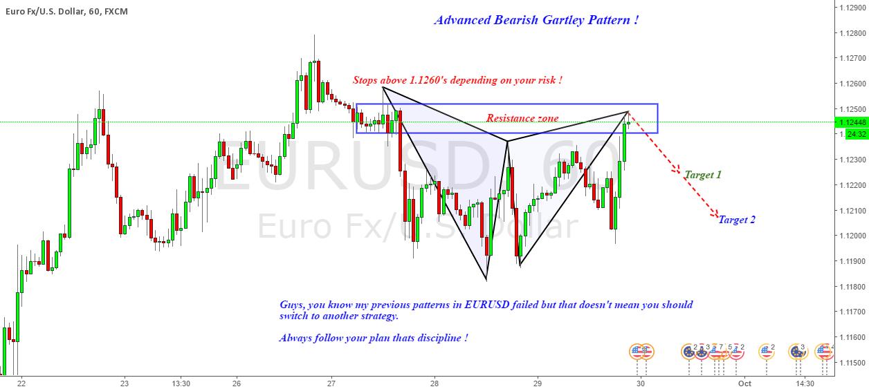 Eurusd : Bearish Gartley Pattern lets go short !