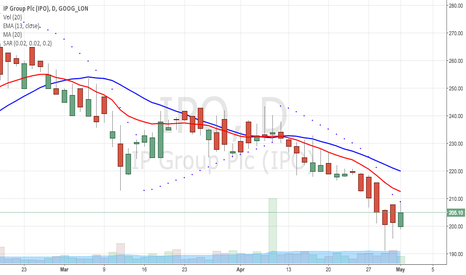 IPO: $IPO INCOMING SWAG CROSS