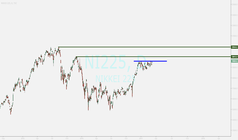 NI225: NIKKEI...overview