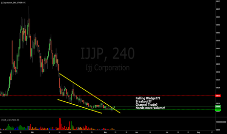 IJJP: Falling Wedge>BreakOut>Channel Trade?