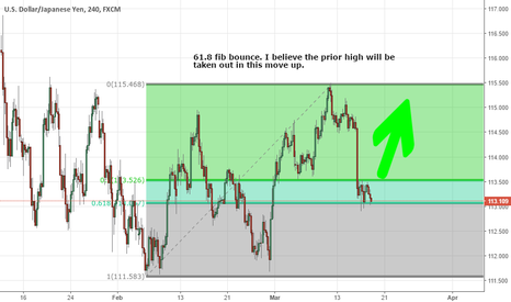 USDJPY: UJ 4hr---- time for a move up in my opinion