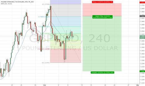 GBPUSD: GBP/USD, H4 Short