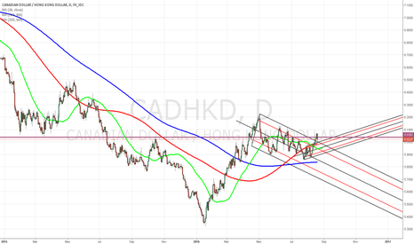 CADHKD: CADHKD Inverse H&S in breaking