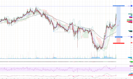 SPCB: $SPCB is ready for some real action! Great ER