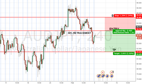 AUDJPY: TRADE THE TREND