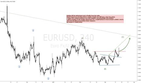 EURUSD: EURUSD BULLISH FROM NOW ON