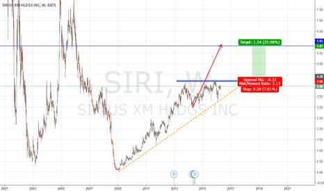 SIRI: Long SIRI if reaches $4.30 level. 35% upside potential