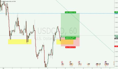 USDCAD: usdcad 1h bullish balance pattern