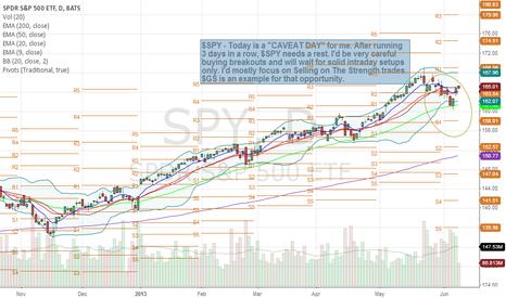 SPY: SPY 6/11/2013