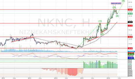 NKNC: покупка НКНХ