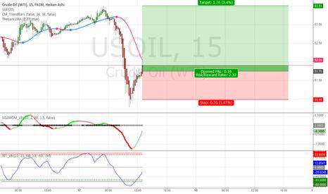 USOIL: Crude Oil Strategy #37
