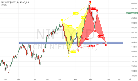 NIFTY: Butterfly and Bat Pattern