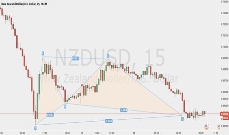 NZDUSD: Bull Gartley NZDUSD on 15 Min Chart