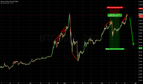 BTCUSD: I don't usually like shorting BTC