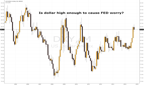 DXY: FOMC today: Is dollar high enough to cause Fed a worry?