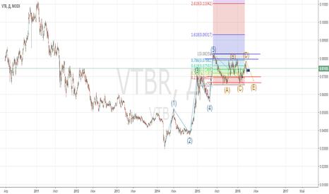 VTBR: общий план