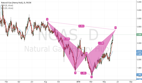NGAS: NGAS BAT FORMATION