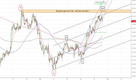 USDJPY: USDJPY 30M . . . a step too far for today ?