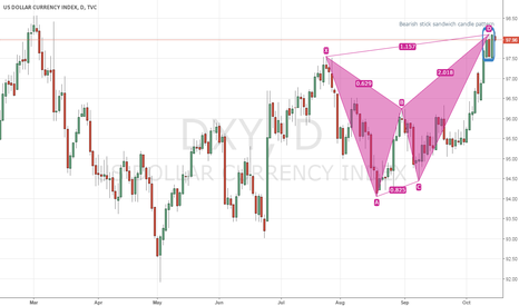 DXY: DXY - Shark about to eat a sandwich